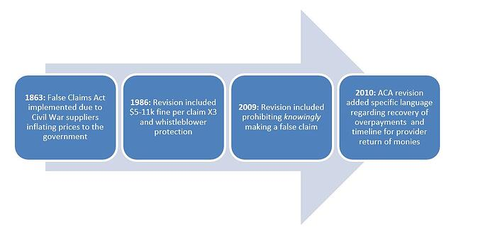 ADR and Documentation Evolution Chart (ID 104815).jpg